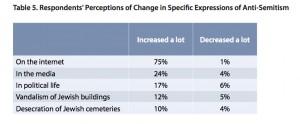 JDC - ICCD survey 4